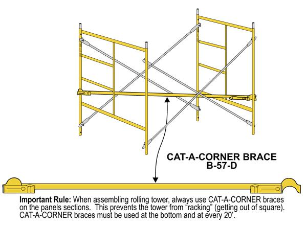 Where to find Scaffold Corner Brace in Provo
